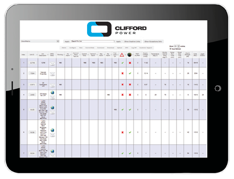 Clifford 365 Remote Monitoring